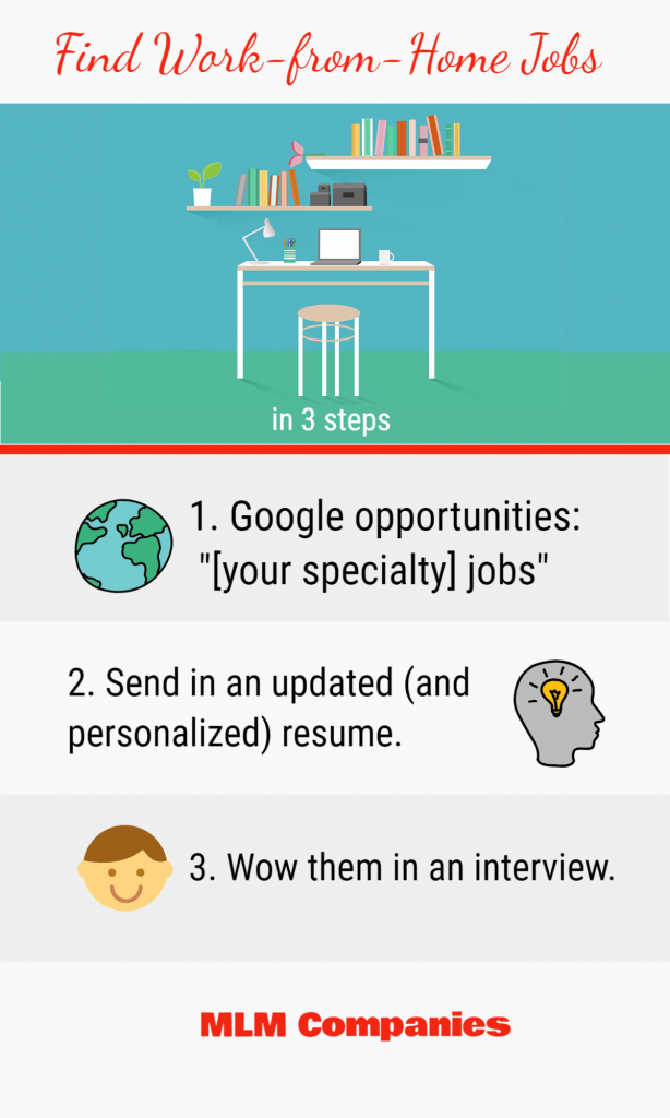 how to find work-from-home jobs
